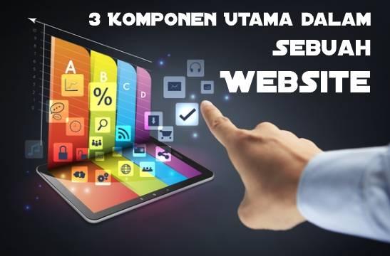 Komponen Utama dalam Sebuah Website